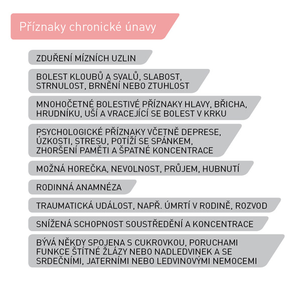 příznaky chronické únavy