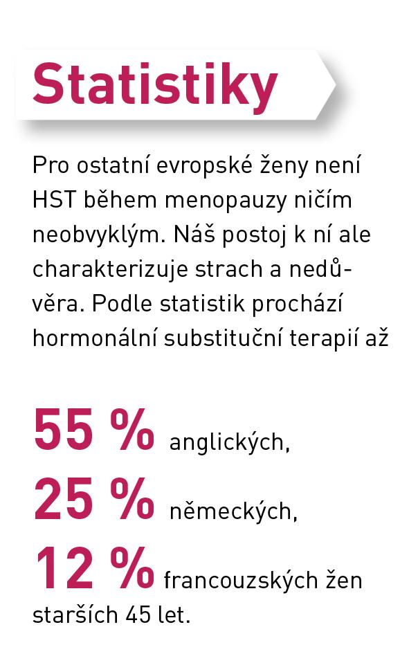 statistika hormonální substituce