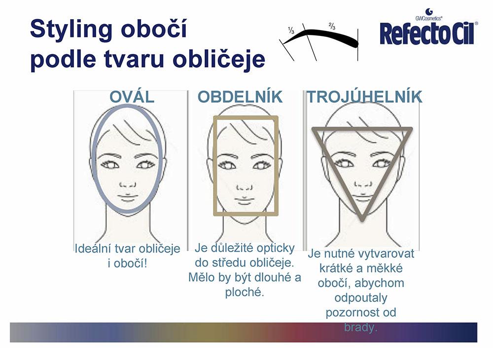 jak upravit obočí podle tvaru obličeje
